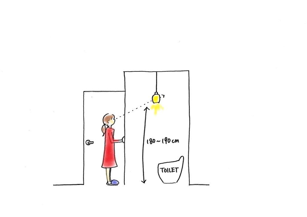トイレの照明の高さ