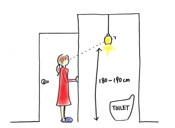 トイレの照明設置位置